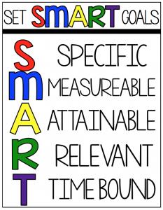 SMART poster